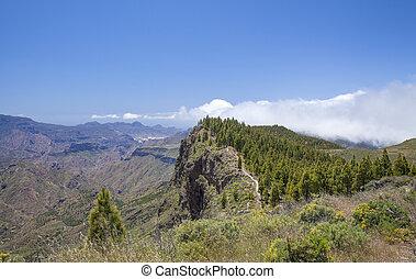 Inland Gran Canaria, hiking path Cruz de Tejeda - Artenara