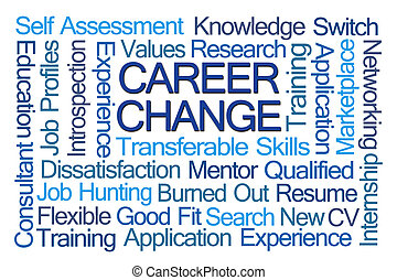 Career Change Word Cloud on White Background