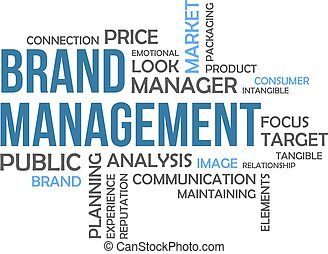 word cloud - brand management - A word cloud of brand...