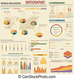 World religions infographic design template - Retro stylized...