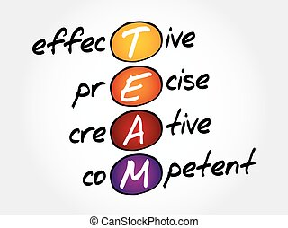 TEAM - Effective, Precise, Creative, Competent, acronym...