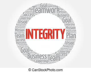Integrity circle word cloud, business concept