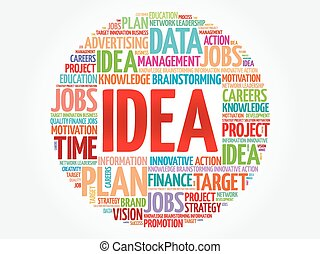 Idea word cloud, business concept
