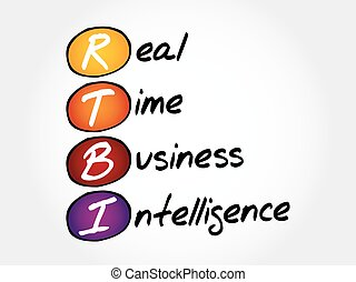 RTBI - Real Time Business Intelligence, acronym business...