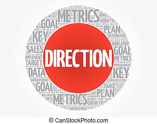 Direction circle word cloud, business concept background