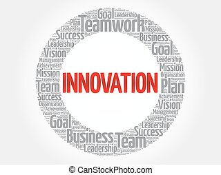 INNOVATION circle word cloud, business concept