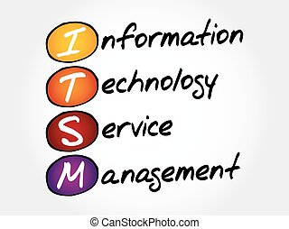 ITSM - Information Technology Service Management, acronym...