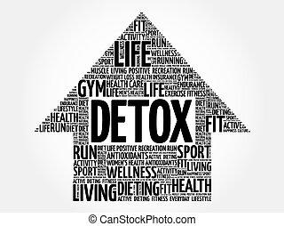DETOX arrow word cloud, health concept