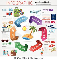 Vacation Timeline Infographics - Vacation, Holiday, Tourism...
