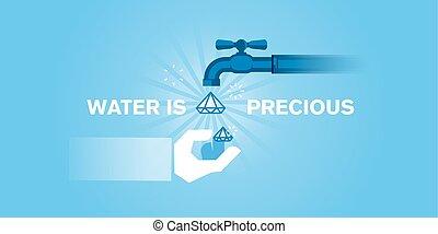 woda, Zasoby