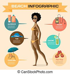 Vector Infographic set flat design about afro woman on the...