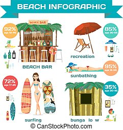 Beach vector Infographic set flat design with charts and other elements. Works the beach bar, surfing, sunbathing and relaxing on the sand, night in bungalows