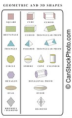 Vector. Educational poster of 3d shapes. Isolated solid...