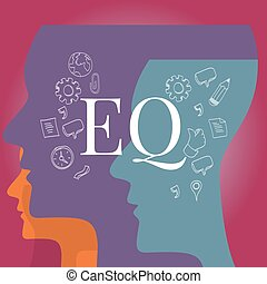 EQ emotional quotient intelligence vector illustration test...
