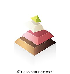 pyramid abstract transform