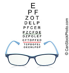 eye test chart with blue glass.