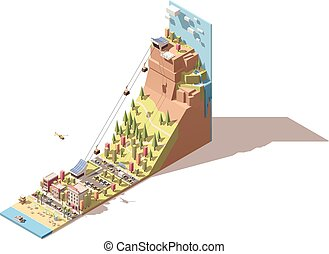 Vector isometric cableway from the beach to the hill...
