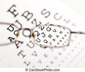 Blurry text clearing up through eyeglass - medical optics...