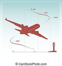 Aircraft climbs after a take off. Vector illustration
