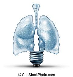 Lung Health Ideas