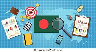 bangladesh economy economic condition country with graph...