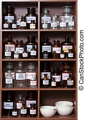 medicine cabinet - Antique medicine cabinet used for storing...