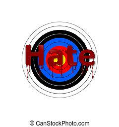 Target Bloody Hate