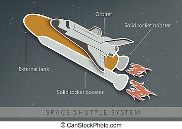 structure of space Shuttle with fuel tanks - structure of...