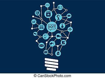 IOT technology innovation - Innovative digital revolution of...