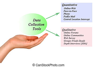 Quantitative and Qualitative Data Collection Tools