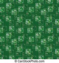 Many chemical elements, white icons on green, seamless pattern