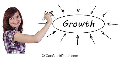 Growth - young businesswoman drawing information concept on...