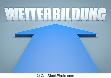 Weiterbildung - german word for further education - 3d...