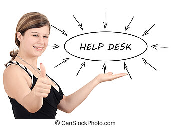 Help Desk - young businesswoman introduce process...