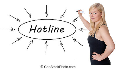 Hotline - young businesswoman drawing information concept on...