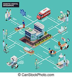 Hospital Isometric Infographics - Hospital isometric...