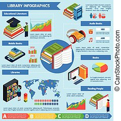 Library Isometric Infographics - Library isometric...