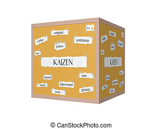 Kaizen 3D Corkboard Word Concept with great terms such as...