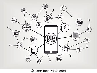 Big data and mobility concept