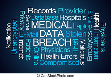 Medical Data Breach Word Cloud - Medical Data Breach word...