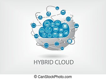 Cloud computing business - Cloud computing visualized by...