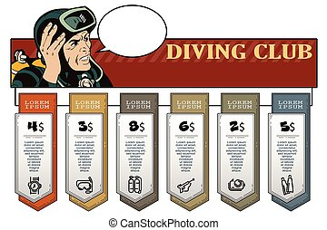 People in retro style. Diver. Infographic for your brand.