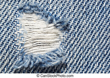 Hole attrition in denim texture - Attrition and the hole in...