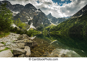 High mountains reflect in Morskie Oko Lake in Polish Tatra...