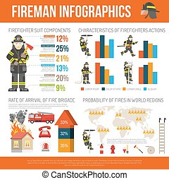 Firemen Reports And Statistics Flat Infographic Poster -...
