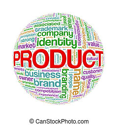 Wordcloud word tags ball of product