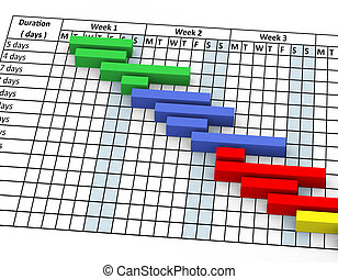 3d gantt chart percentage progress