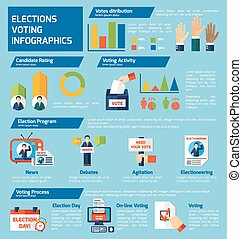 Elections And Voting Flat Infographics - Elections and...