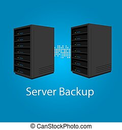 two server backup redundancy mirror for recovery and...