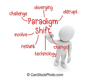 paradigm shift text ,business man writing paradigm shift...